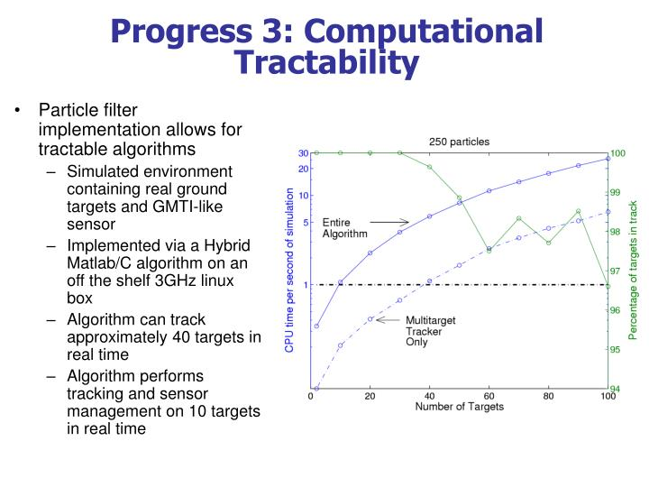 Particle filter implementation allows for tractable algorithms