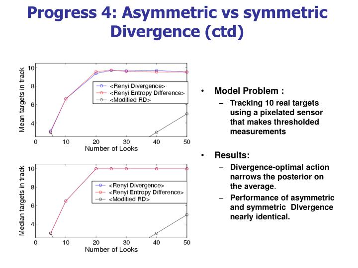 Progress 4: Asymmetric vs symmetric Divergence (ctd)