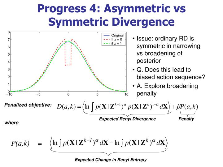 Progress 4: Asymmetric vs Symmetric Divergence
