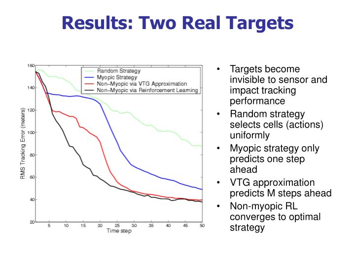Results: Two Real Targets