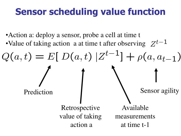 Sensor scheduling value function