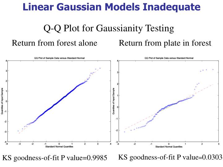 Linear Gaussian Models Inadequate