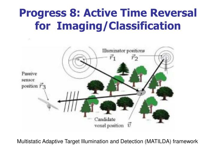 Progress 8: Active Time Reversal for  Imaging/Classification