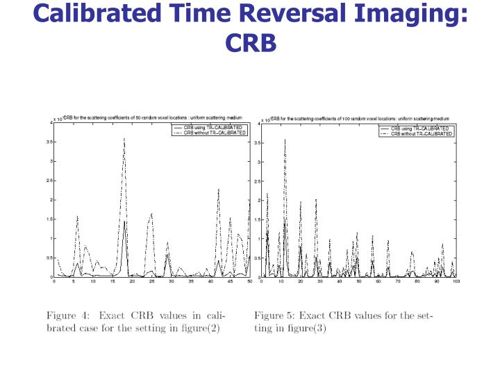 Calibrated Time Reversal Imaging: CRB