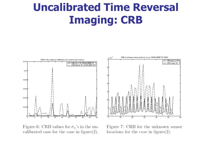 Uncalibrated Time Reversal Imaging: CRB