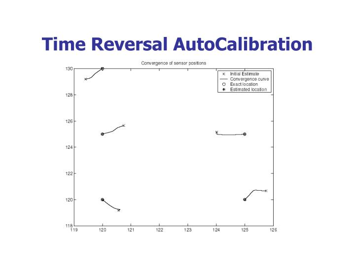 Time Reversal AutoCalibration