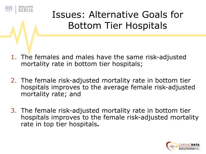Issues: Alternative Goals for Bottom Tier Hospitals