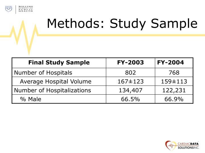Methods: Study Sample