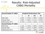 results risk adjusted cabg mortality1