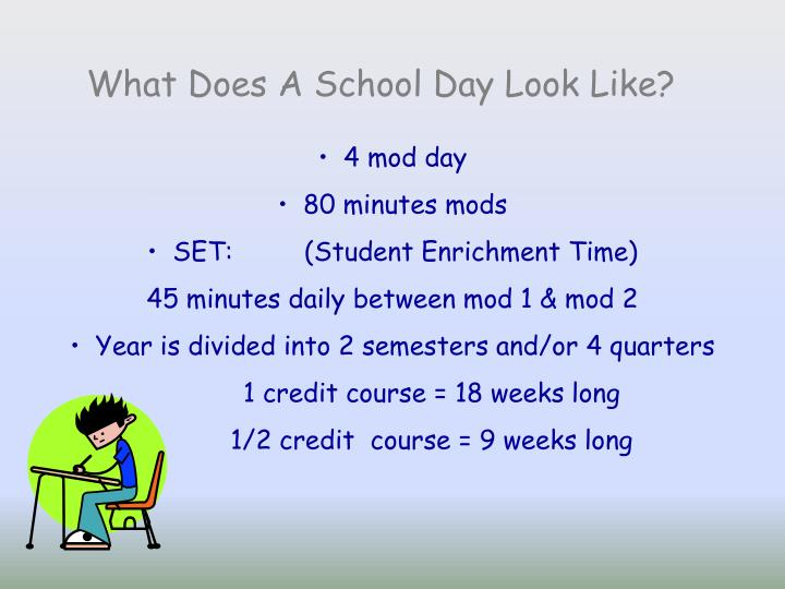 What Does A School Day Look Like?