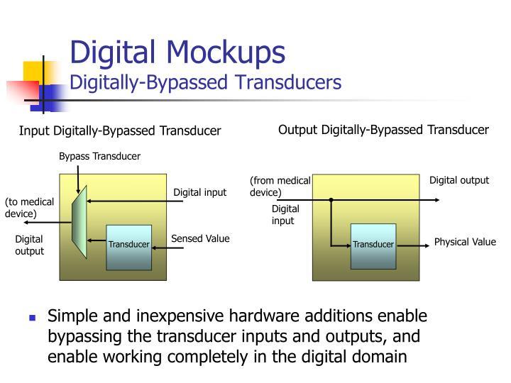 Digital Mockups
