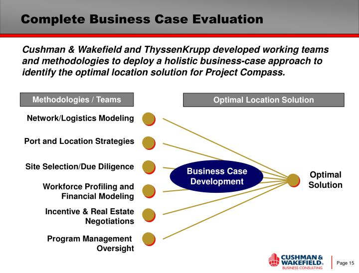 Complete Business Case Evaluation
