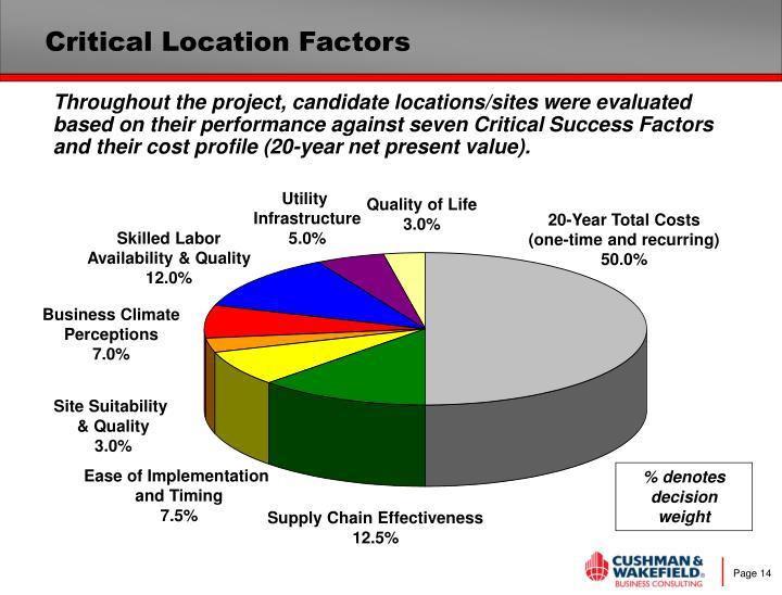 Critical Location Factors