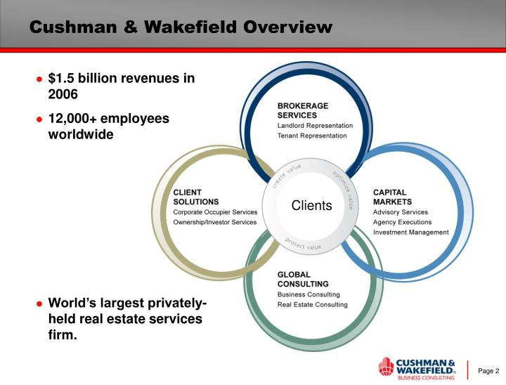 Cushman wakefield overview