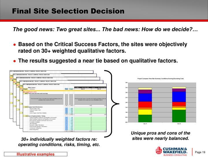 Final Site Selection Decision