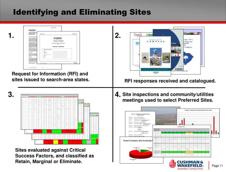 Identifying and Eliminating Sites