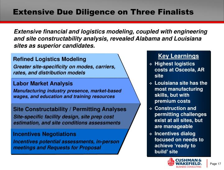 Extensive Due Diligence on Three Finalists