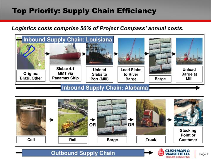 Top Priority: Supply Chain Efficiency