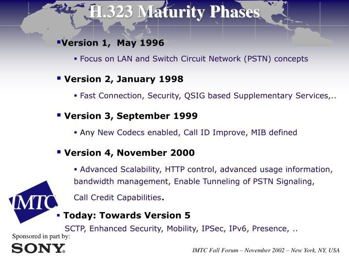 Version 1,  May 1996
