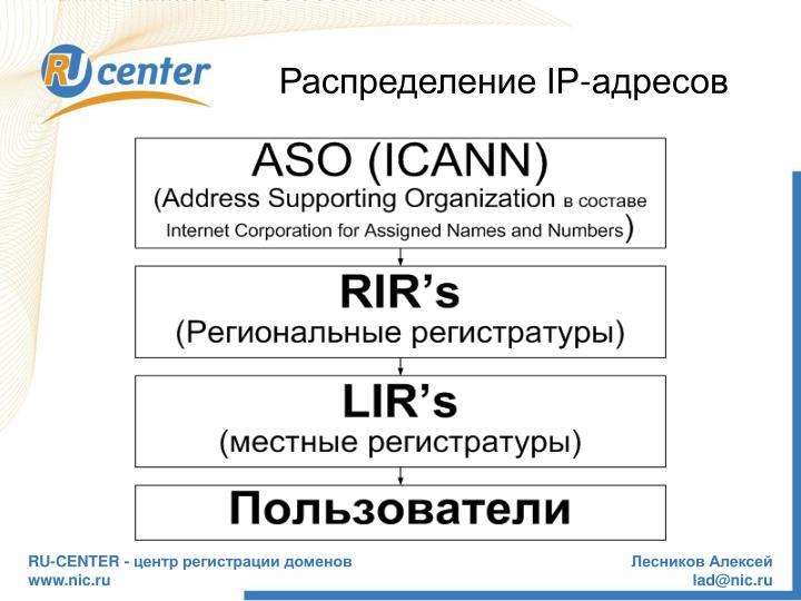 Распределение IP-