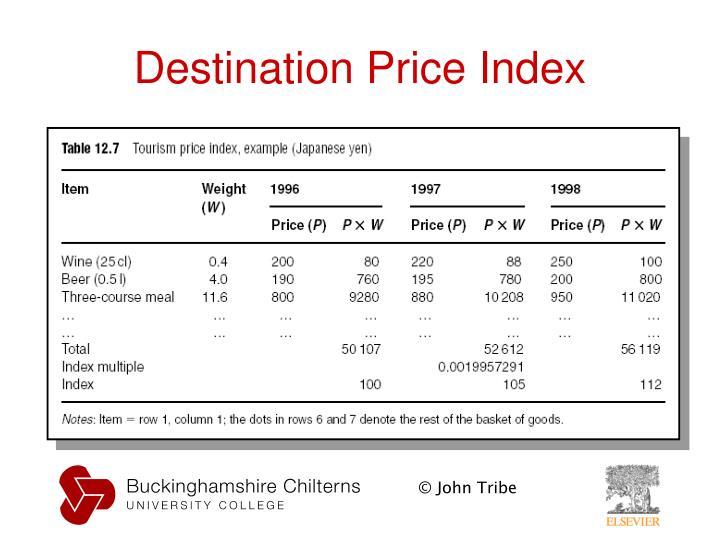 Destination Price Index