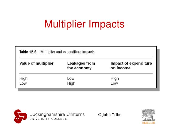 Multiplier Impacts