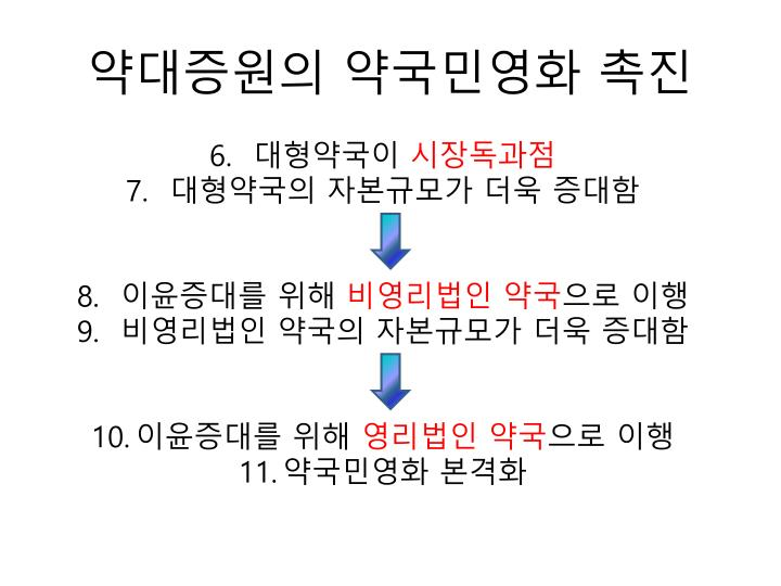 약대증원의 약국민영화 촉진