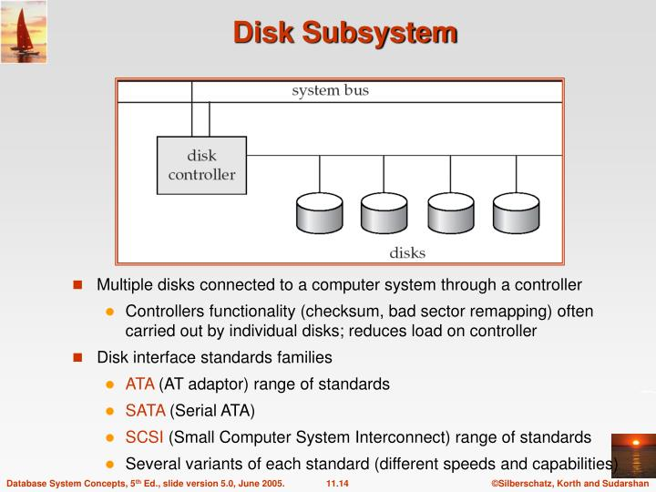 Disk Subsystem