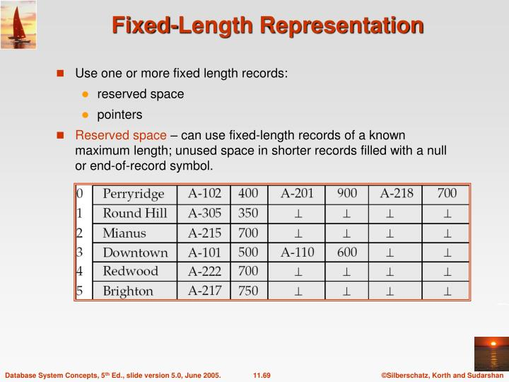 Fixed-Length Representation
