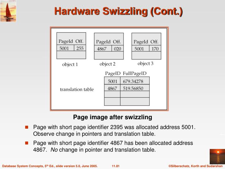 Hardware Swizzling (Cont.)