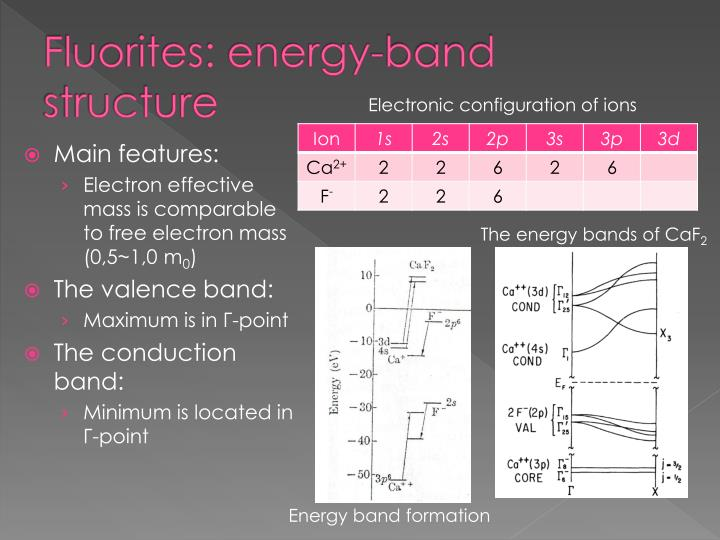 Fluorites: energy-band structure
