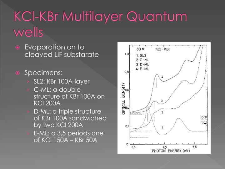 KCl-KBr
