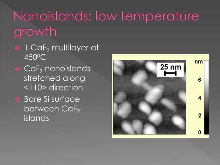 Nanoislands