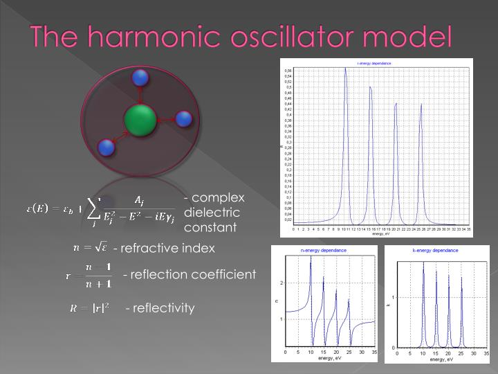 The harmonic oscillator model
