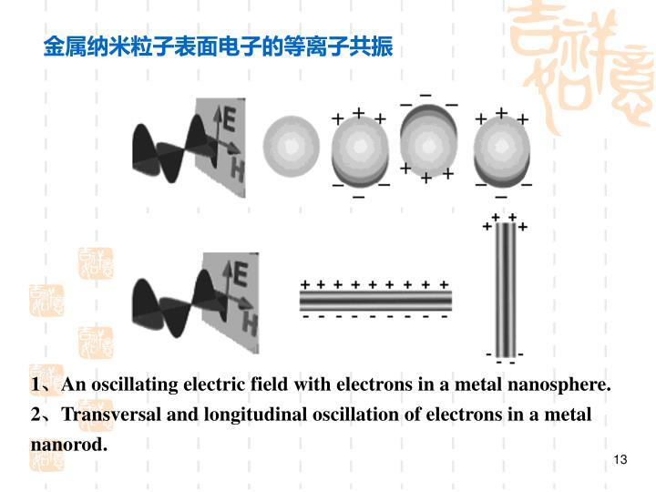 金属纳米粒子表面电子的等离子共振