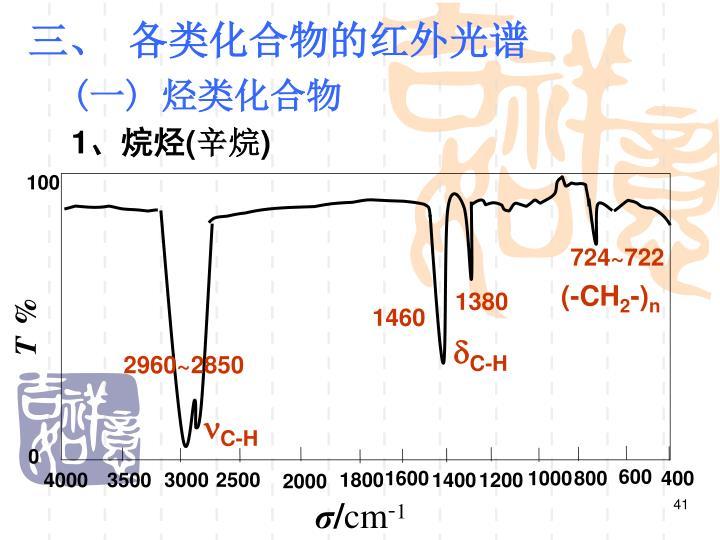 三、 各类化合物的红外光谱