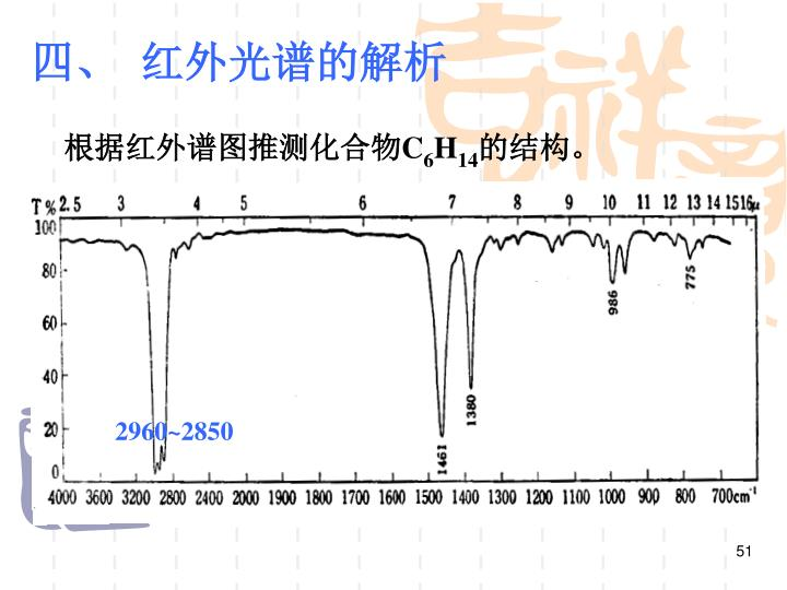根据红外谱图推测化合物