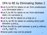 dfa to re by eliminating states 2