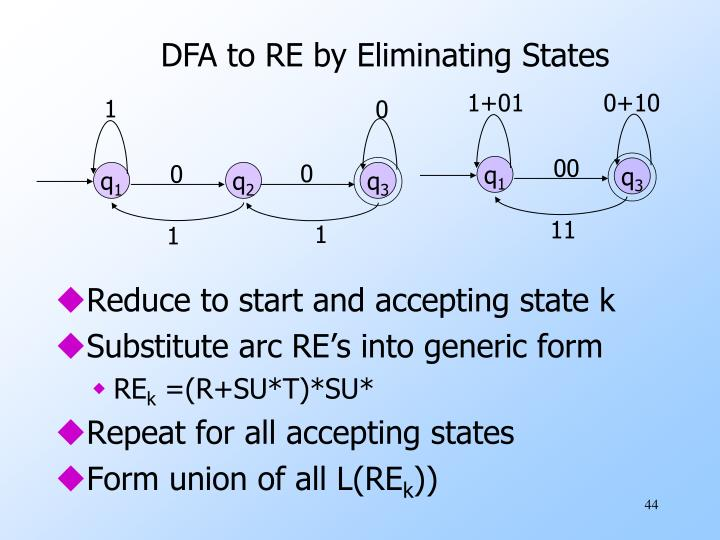 Reduce to start and accepting state k