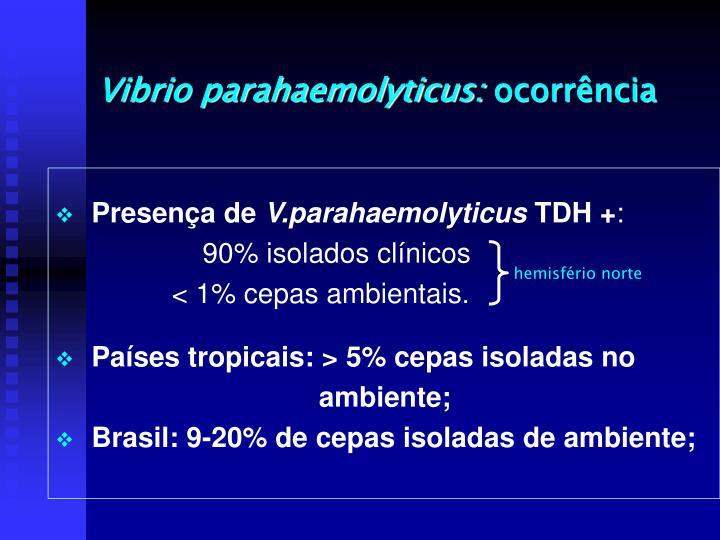 Vibrio parahaemolyticus: