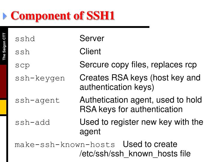 Component of SSH1