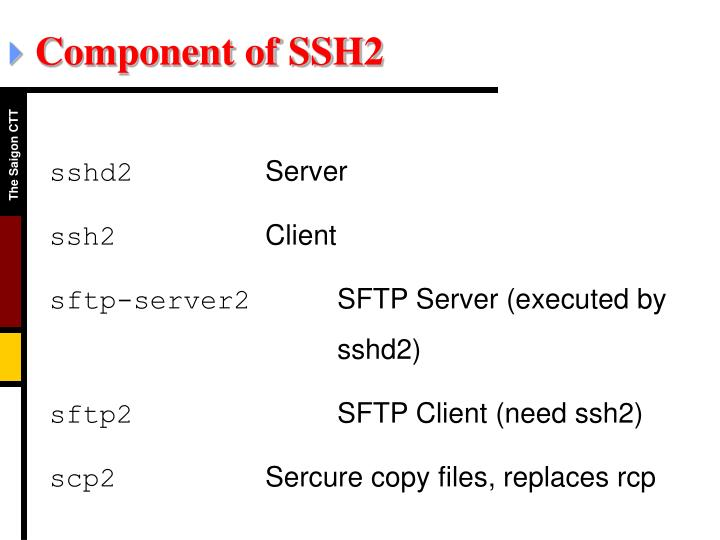 Component of SSH2