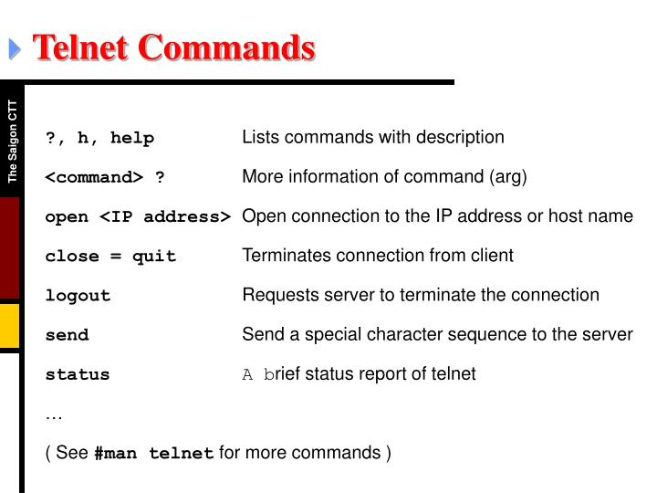 Telnet Commands