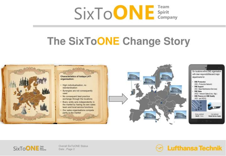 The sixto one change story