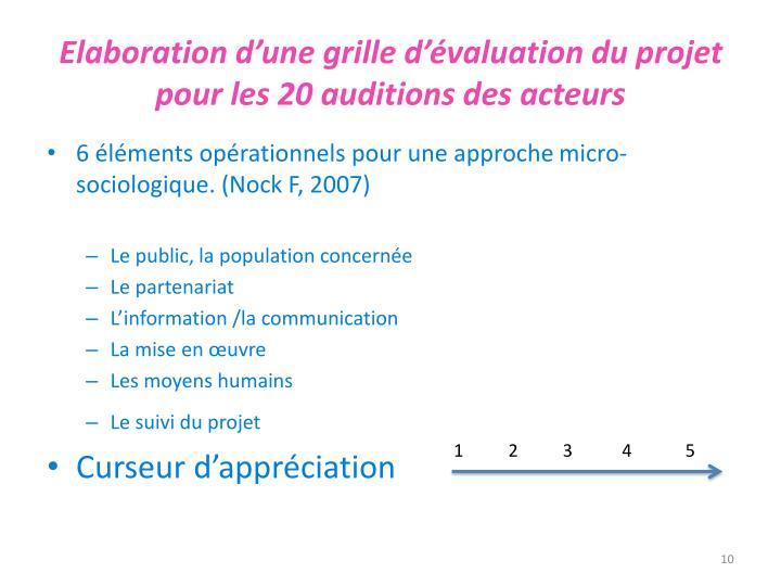 Elaboration d'une grille d'évaluation du projet