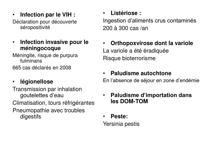 Infection par le VIH :