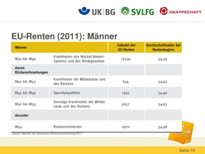 EU-Renten (2011): Männer