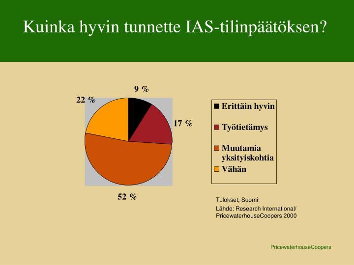 Kuinka hyvin tunnette IAS-tilinpäätöksen?