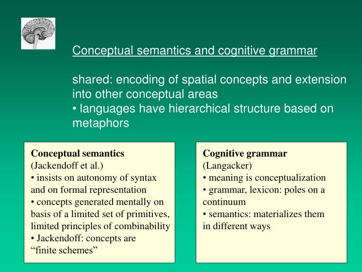 Conceptual semantics and cognitive grammar
