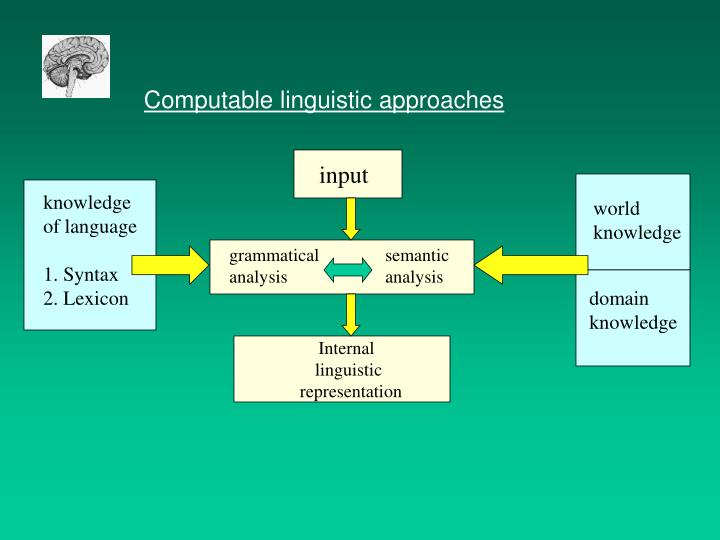 Computable linguistic approaches